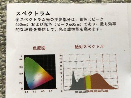 スペクトル表示画像