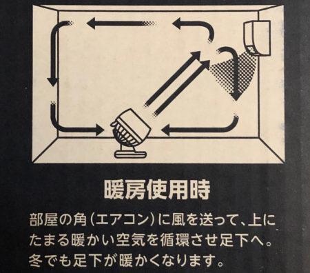 暖房時のサーキュレーターおすすめ配置図