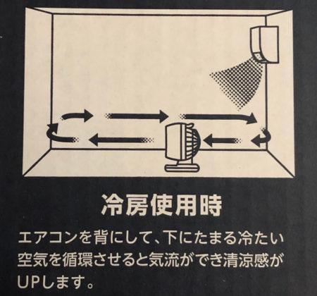 冷房時のサーキュレーターおすすめ配置図
