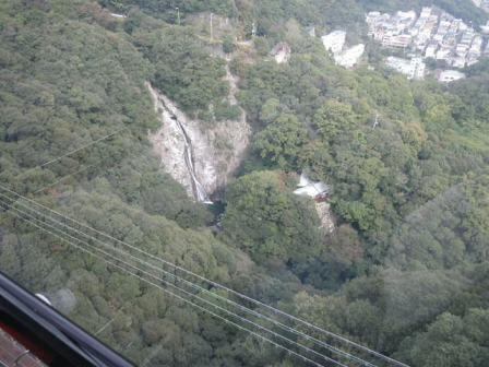 神戸布引ハーブ園のロープウェイ写真5